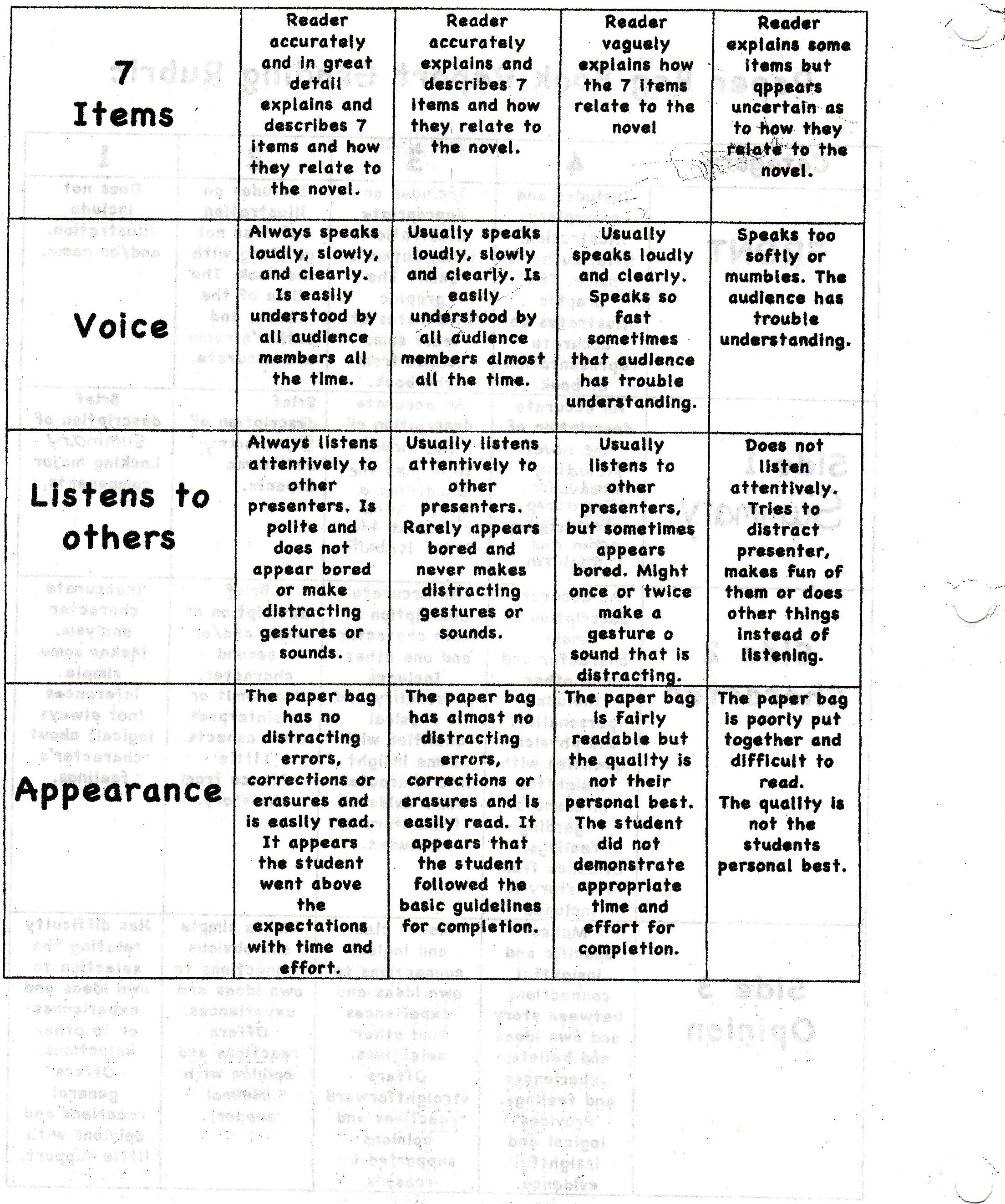 paper bag book report and rubric View, download and print paper bag book report pdf template or form online 9 paper bag book report templates are collected for any of your needs.